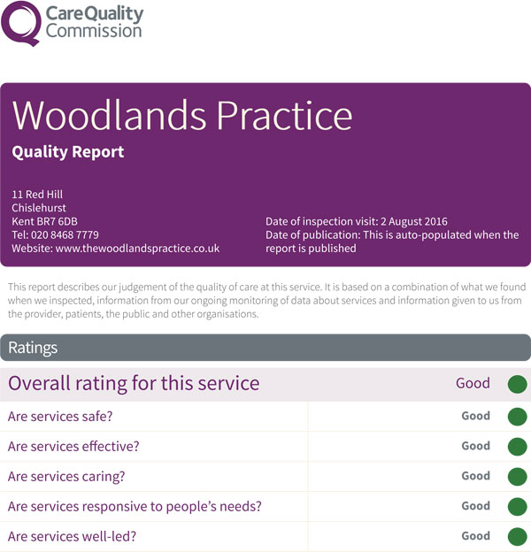 CQC Quality Report